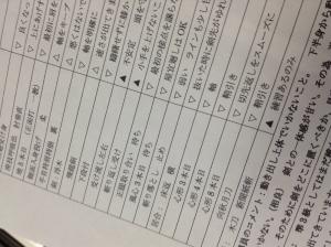 ふる準3級試験結果
